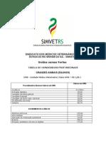 tabela_gd_animais.pdf