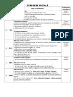caietul educatoacaietul educatoarei- planificare anuala - comunicare in limba romanarei2012 EVALUARE INIŢIALĂ