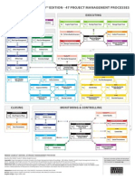 Ricardo Vargas Simplified Pmbok Flow 5ed Color En