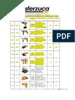 Catalogo de Herramientas Manuales y Electricas INGCO (Septiembre 2.013)