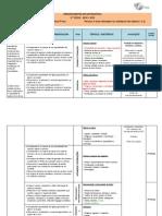 Planifmat-2e3ciclos-2012-2013