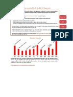 Modelo Planilha Vida Financeira Comentada