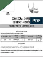 Policia Nacional -Secretaria Ejecutiva Quito