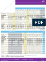 Geelong Bus Timetable 2013