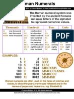 Unit 1 - Roman numerals