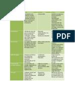 Tarea 1 Implementacion de Procesos Administrativos 2