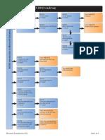 Dynamics Ax 2012 Roadmaps PDF