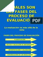 PPT Fass de la Evaluación