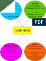 figures de style notes