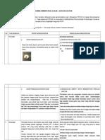 Pedoman Umum Pengelolaan Agroekosistem