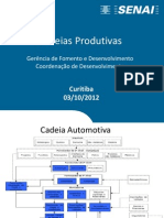 Cadeias Produtivas[38074]