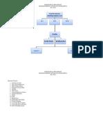 Rencana Program.docx