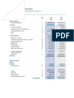 Financial Statements 2009 10