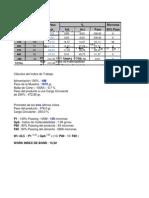 Cálculos del Indice de Trabajo