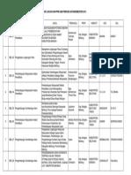 Lokasi Kuliah Kerja Nyata UGM 2013