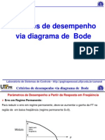 24_5 - Lab 12 - Criterios de Desempenho via Bode