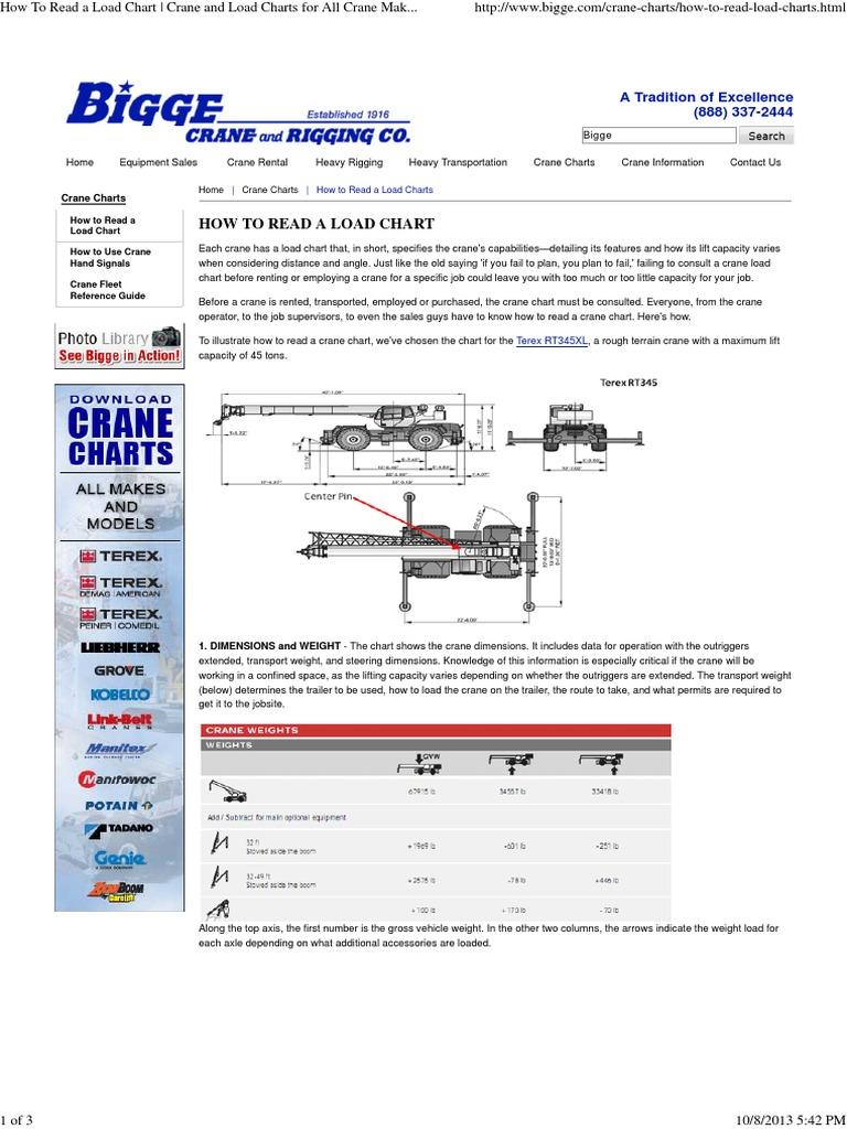 How to read crane load chart crane machine elevator nvjuhfo Image collections
