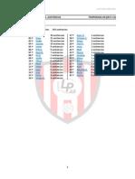 02. Estadísticas Generales. Asistencias. Temporada 09 (2013-14)