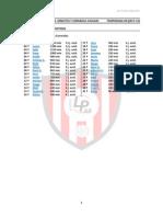 05. Estadísticas Generales. Minutos y Jornadas Jugadas. Temporada 09 (2013-14)