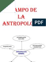 Campos de La Antropologia