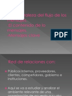 contenido de mensajes.pptx