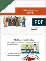 presentaciondelmodelosaludfamiliar-111111002747-phpapp02