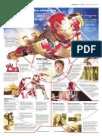 La Ciencia Que Inspira Iron Man 3