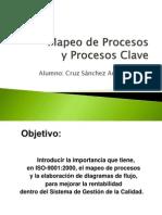 Procesos Clave y Mapeo de Procesos