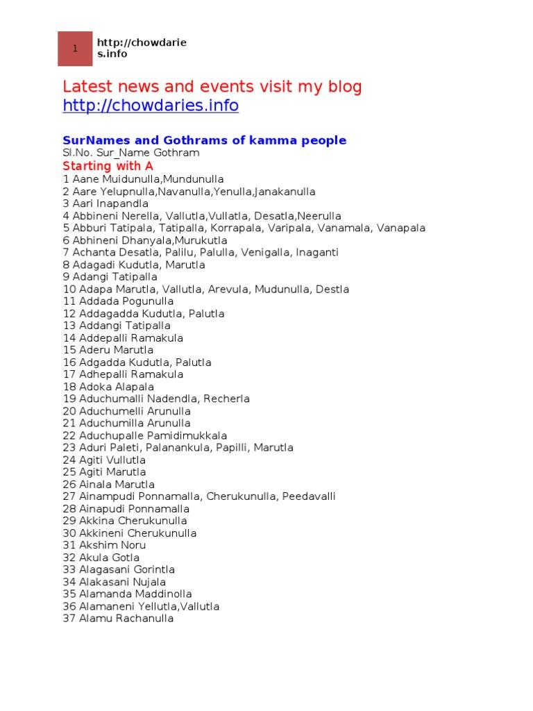 Kamma Surnames