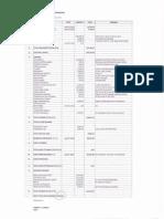 BFHCM_FinSt_June-July2012.pdf