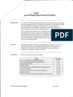 Statement of Finance Position