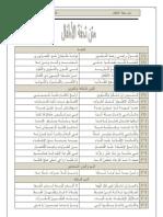 متن تحفة الأطفال والغلمان في  تجويد كلمات القرآن