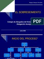 Ponencia Dra Magaly v. Sobreseimiento