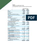 CO4 Central European Distribution Bad Income Statement