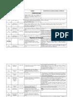 Listado Normas de Aguas en Chile (Subido Por Williams Lillo)