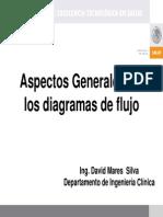 Aspectos Generales de Los Diagramas de Flujo