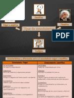 diapositivas conocimiento
