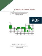 FDA Element Results (2006-2008)