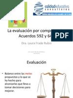 Evaluacion Por Competencias Laura Frade