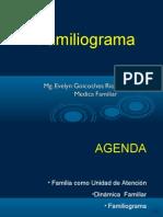 familiograma-110116182203-phpapp01