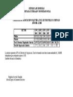 Cobertura negociacion colectiva 2004-2008