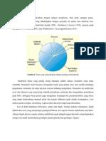 Pemfigus Paraneoplastik1