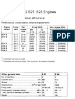 Volvo 200 Series DataSheet Section 2d; B27 and B28 Engines
