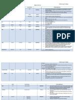 06 Interpretation of Diagnostics in the Case - Kg
