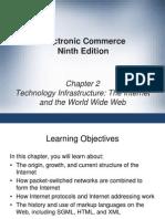 E-Commerce PPT Ch02
