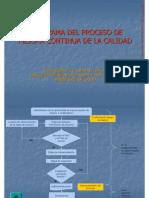Calidad Programa de Pasantias en Los Centros Modelo de Mejora Continua