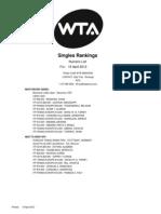 Singles Numeric 16.04.2012