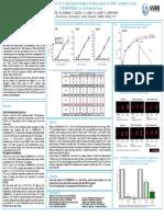 Neuroscience 2008 AMR-MCH-1 Binding and Ex Vivo MCH Receptor Binding