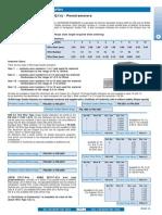 IQI Standards.pdf