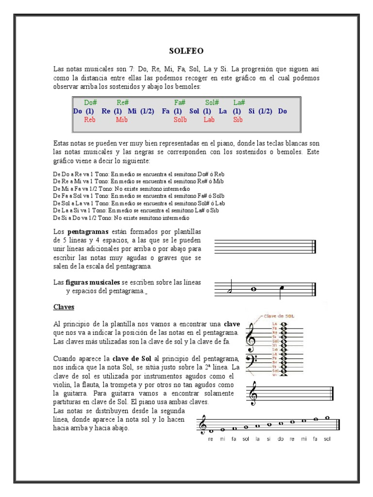 Plantillas De Notas Musicales